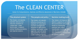 The Clean Center