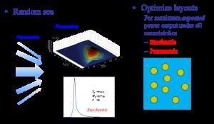 Layout optimization of wave energy
