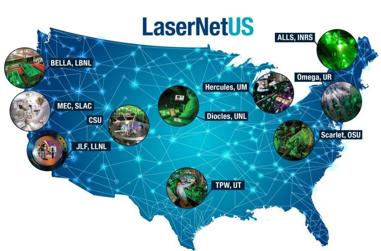 LaserNetUS Map