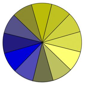 sample color wheel demonstrating protanopia