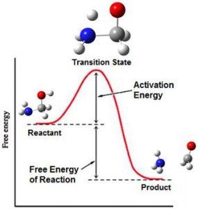 computational chemistry diagram
