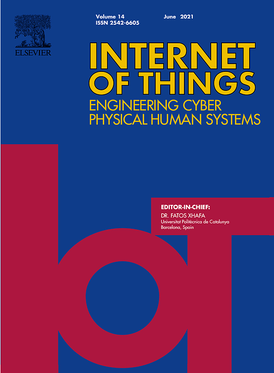 Cover of the research journal - Internet of Things; Engineering Cyber Physical Human Systems