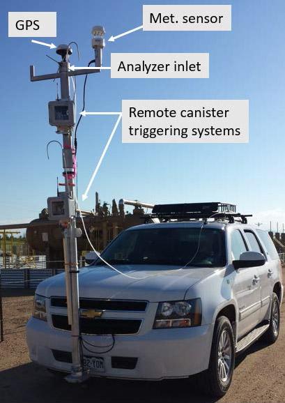 CSU Mobile methane emissions plume tracker