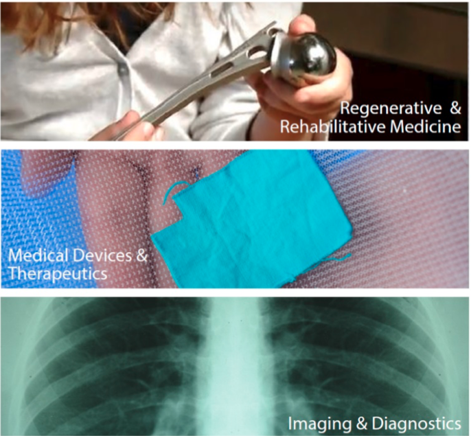 Imaging & Diagnostics theme in SBME