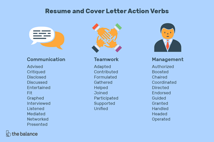 List of action verbs for your resume
