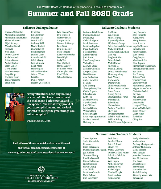 A list of graduate students from the Walter Scott, Jr. College of Engineering at CSU for Fall 2020