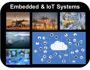 Embedded and IoT Systems